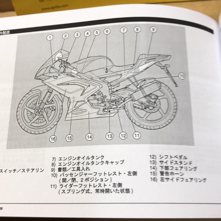 《送料込》アプリリア RS125 オーナーズマニュアル 整備書 日本語有り