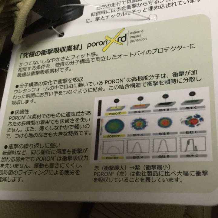 スマートフォン対応メッシュレザーグローブ POWERAGE製Mサイズ